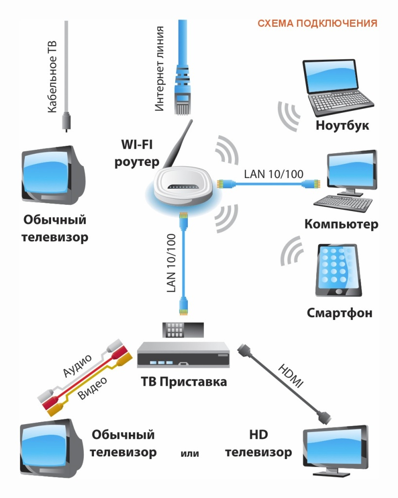 Skhema podklyucheniya